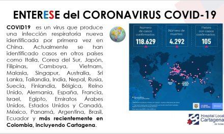 Medidas preventivas que se deben tomar frente al coronavirus (COVID- 19)