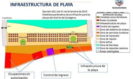 Dimar presenta zonificación de las playas pilotos para reapertura en Cartagena