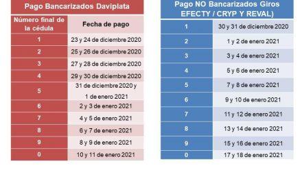 En diciembre, más de treinta mil cartageneros recibirán pago del programa Familias en Acción