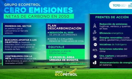 Ecopetrol anuncia plan de cero emisiones netas de carbono